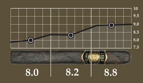 graph-BLG-TR